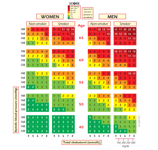 Formathon congr s de m decine g n rale - Grille d evaluation des risques psychosociaux ...